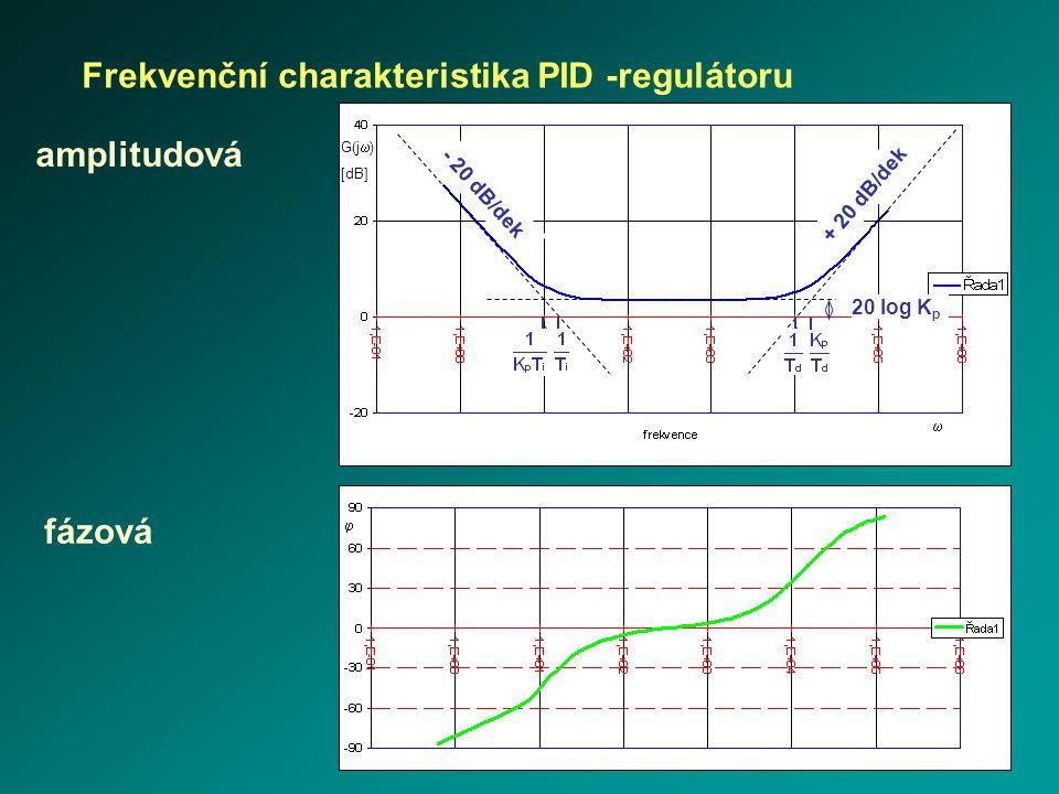 R4R4 e(t) C2C2 R1R1 R2R2 RsRs RsRs u(t) RsRs R3R3 C1C1 RsRs proporcionální integrační derivační součtový zesilovač Realizace PID – regulátoru ideálním OZ