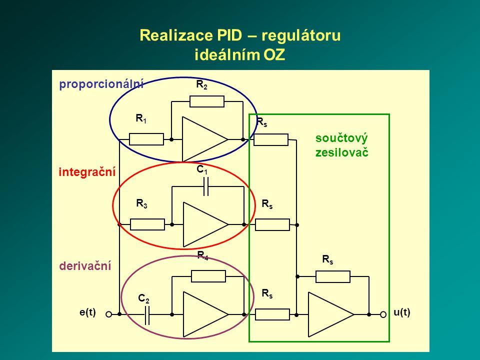 R4R4 e(t) C2C2 R1R1 R2R2 RsRs RsRs u(t) RsRs R3R3 C1C1 RsRs proporcionální integrační derivační součtový zesilovač Realizace PID – regulátoru ideálním