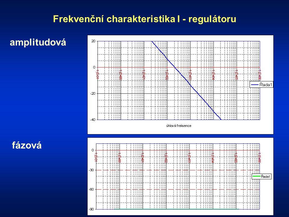 Frekvenční přenos G(j  ) klesá se strmostí -20dB/dek Fázový posun  = - 90° - 20 dB/dek  -90° G(j  ) [dB]  
