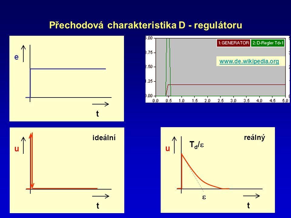 e t u t u t  Td/Td/ Přechodová charakteristika D - regulátoru ideální reálný www.de.wikipedia.org