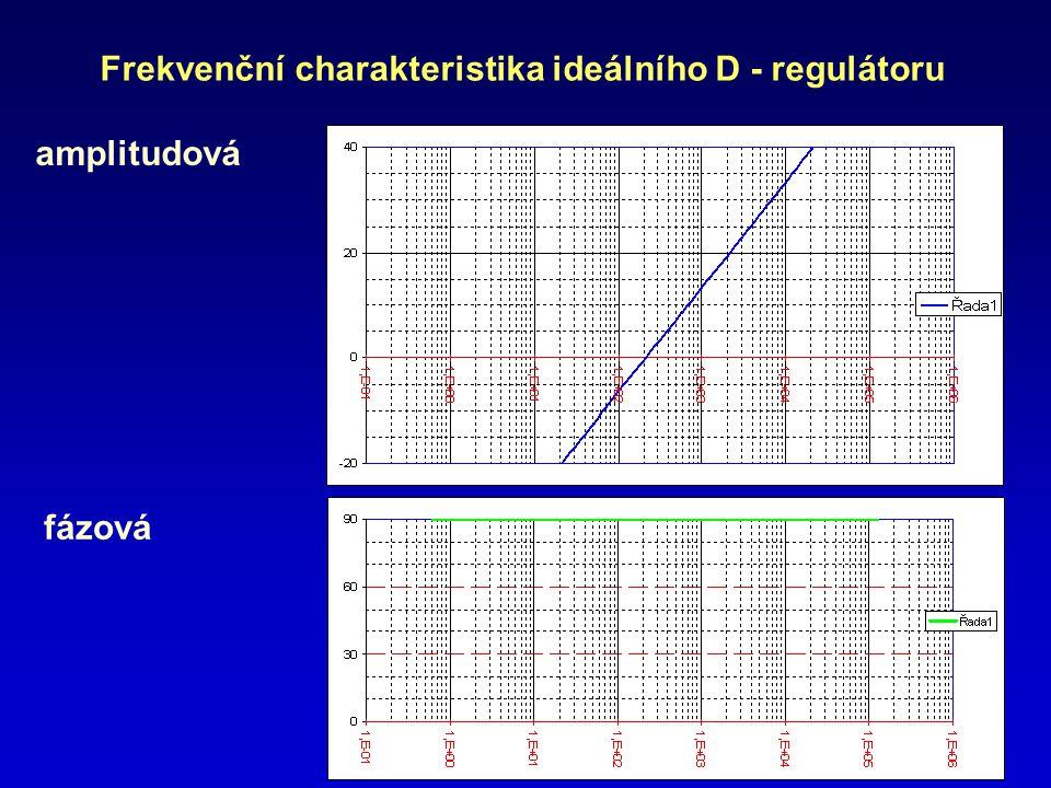 Frekvenční charakteristika ideálního D - regulátoru amplitudová fázová