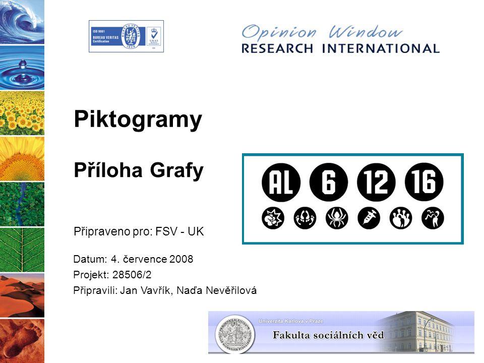 Piktogramy Připraveno pro: FSV - UK Datum: 4. července 2008 Projekt: 28506/2 Připravili: Jan Vavřík, Naďa Nevěřilová Příloha Grafy