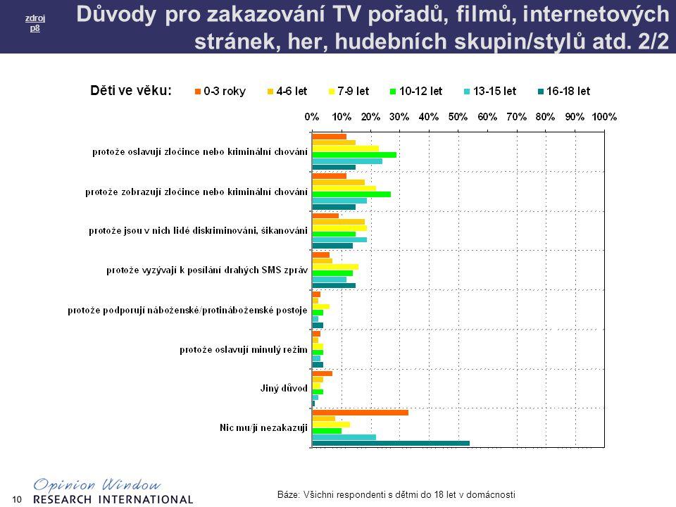 10 Důvody pro zakazování TV pořadů, filmů, internetových stránek, her, hudebních skupin/stylů atd. 2/2 zdroj p8 Báze: Všichni respondenti s dětmi do 1