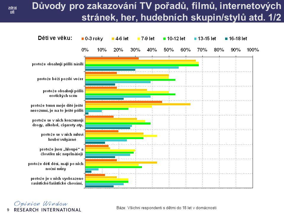 9 Důvody pro zakazování TV pořadů, filmů, internetových stránek, her, hudebních skupin/stylů atd. 1/2 zdroj p8 Báze: Všichni respondenti s dětmi do 18