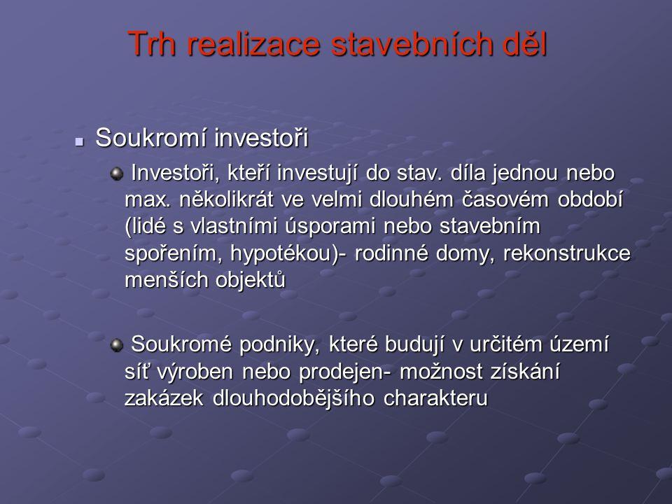 Trh realizace stavebních děl Soukromí investoři Soukromí investoři Investoři, kteří investují do stav.