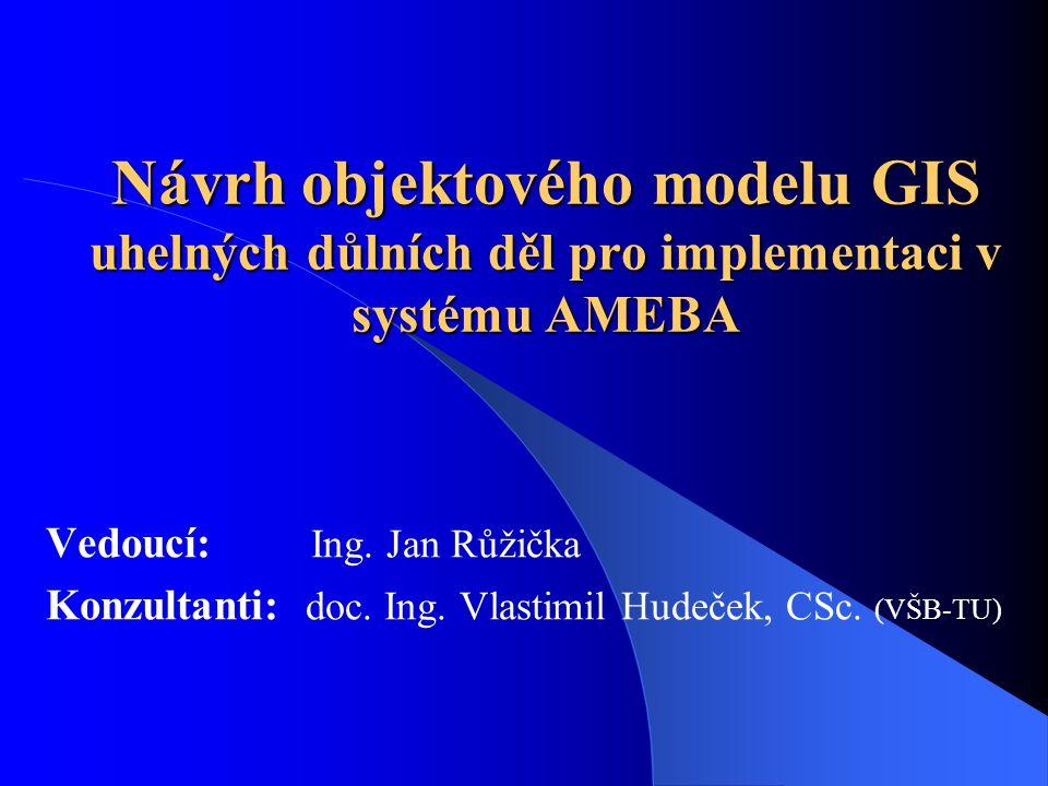 Hlavní cíle návrh objektového modelu GIS uhelných důlních děl naznačení konceptu implementace modelu do instančního modelu AMEBA