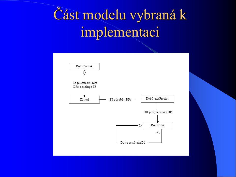 Část modelu vybraná k implementaci DůlníPodnik Závod DobývacíProstor DůlníDílo Zá je součástí DPo DPo obsahuje Zá Zá působí v DPr DD je vyraženo v DPr