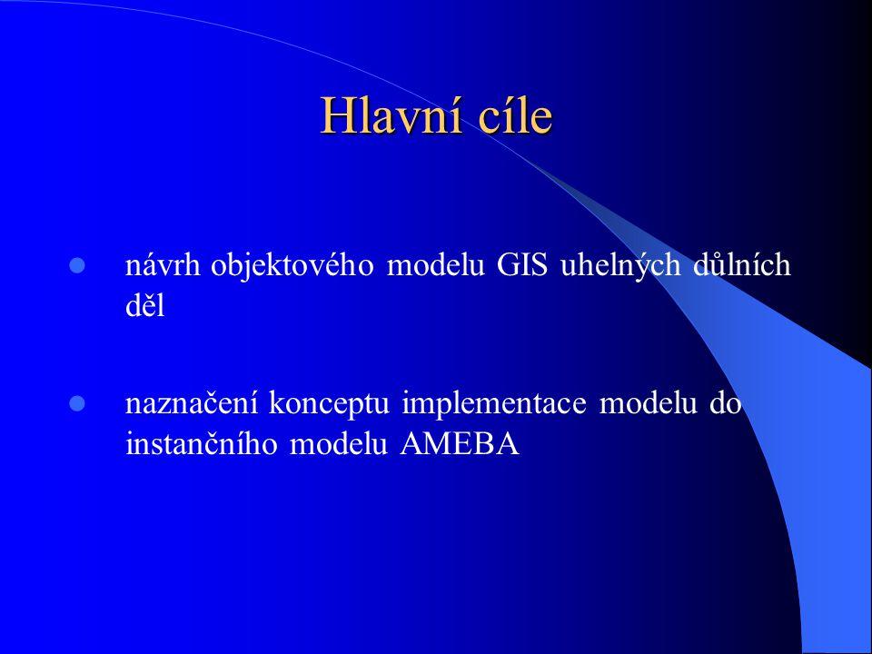 AMEBA informační systém využívaný jako GIS aplikace s možností využití v libovolných aplikačních oblastech otevřený, objektově orientovaný systém umožňující řešenou problematiku rozšiřovat postupně aplikační témata jsou do systému vkládána bez programování prostřednictvím definice datového modelu podobně jako data je uložena v databázi i většina funkcí systému, které je možno přepisem v databázi změnit podle potřeb uživatele umí pracovat s interními i externími databázovými zdroji