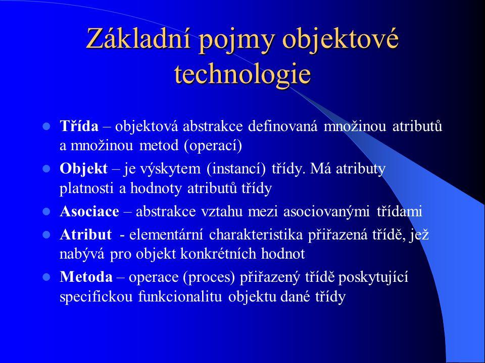 Základní pojmy objektové technologie Třída – objektová abstrakce definovaná množinou atributů a množinou metod (operací) Objekt – je výskytem (instanc