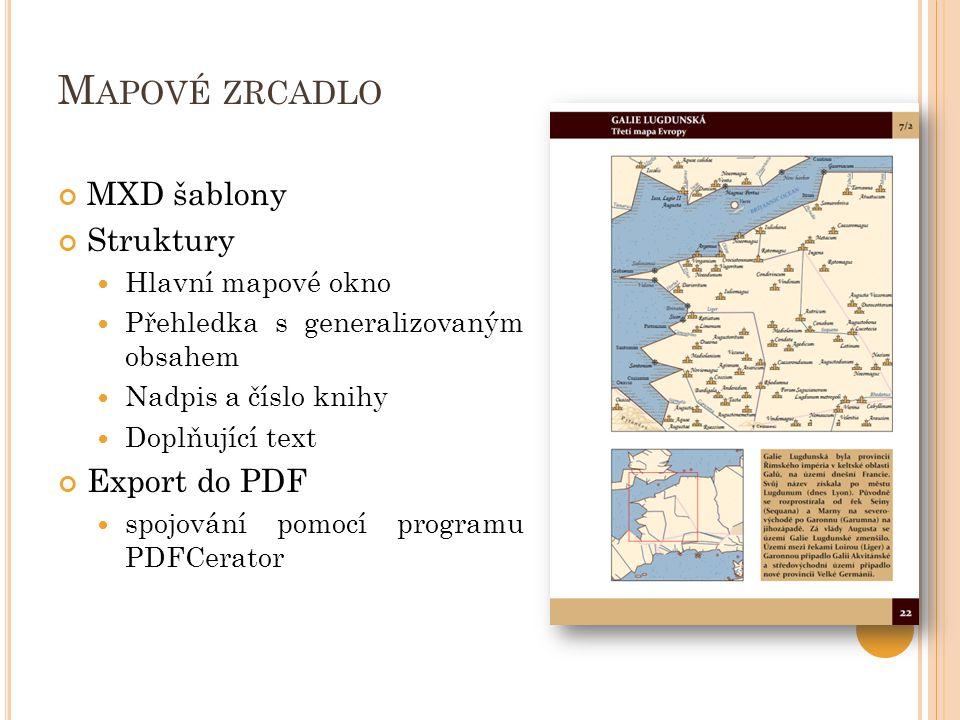 M APOVÉ ZRCADLO MXD šablony Struktury Hlavní mapové okno Přehledka s generalizovaným obsahem Nadpis a číslo knihy Doplňující text Export do PDF spojování pomocí programu PDFCerator