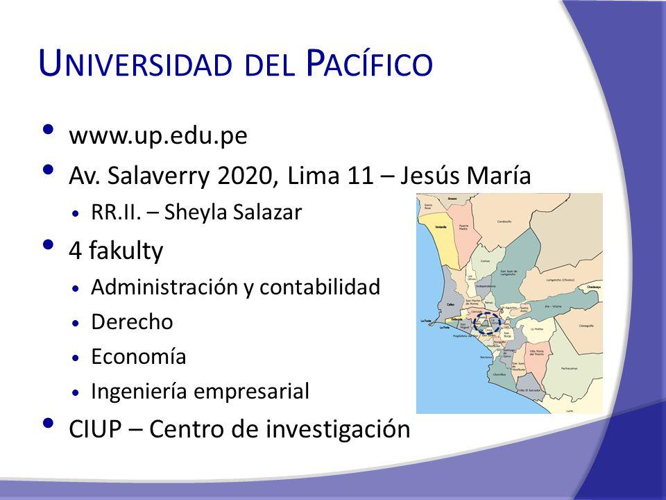 U NIVERSIDAD DEL P ACÍFICO Studenti Pregradocca 1 700 Postgradocca 500 Intercambiocca 50 Profesoři Tituly z prestižních univerzit (Evropa, USA) Zkušení odborníci z praxe 9