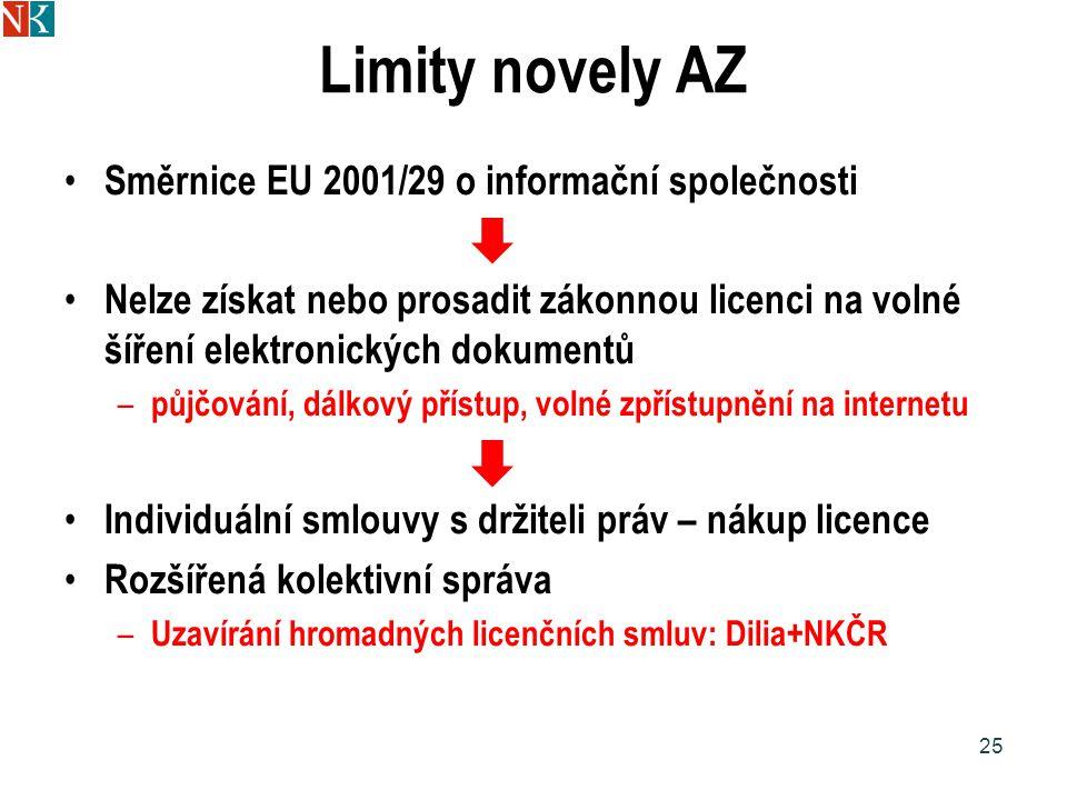 Limity novely AZ Směrnice EU 2001/29 o informační společnosti Nelze získat nebo prosadit zákonnou licenci na volné šíření elektronických dokumentů – půjčování, dálkový přístup, volné zpřístupnění na internetu Individuální smlouvy s držiteli práv – nákup licence Rozšířená kolektivní správa – Uzavírání hromadných licenčních smluv: Dilia+NKČR 25