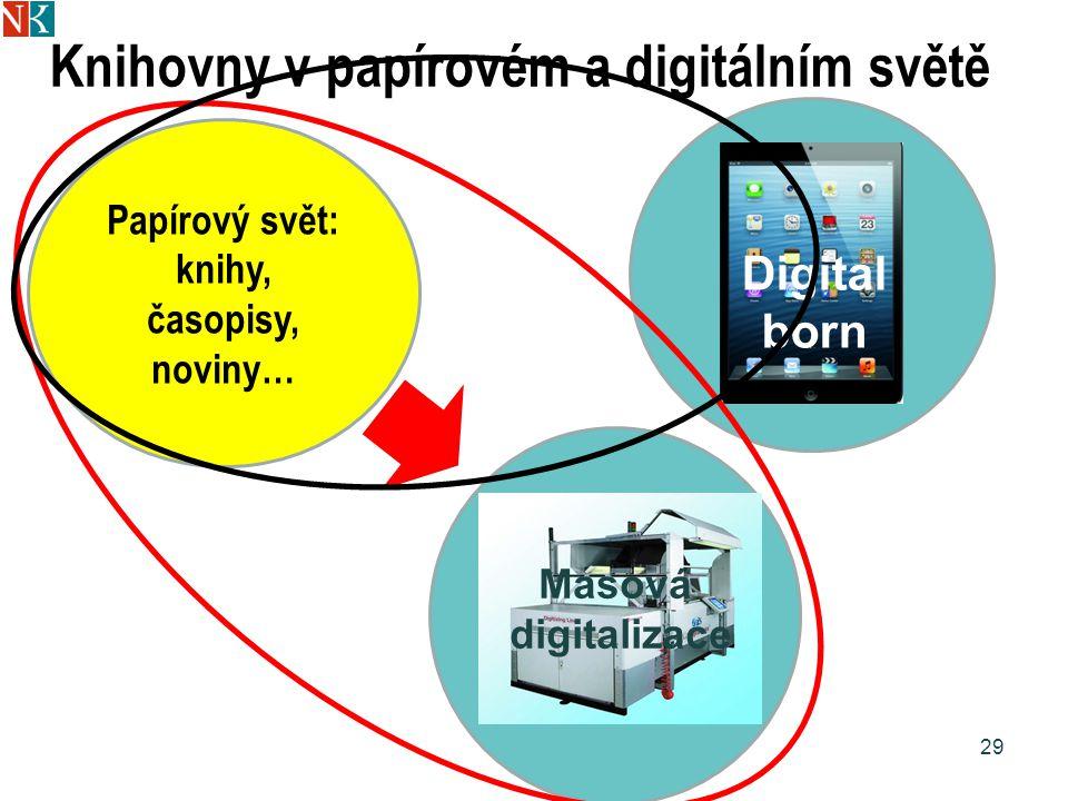 Knihovny v papírovém a digitálním světě 29 Papírový svět: knihy, časopisy, noviny… Masová digitalizace Digital born