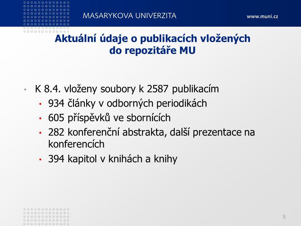 Aktuální údaje o publikacích vložených do repozitáře MU K 8.4. vloženy soubory k 2587 publikacím 934 články v odborných periodikách 605 příspěvků ve s