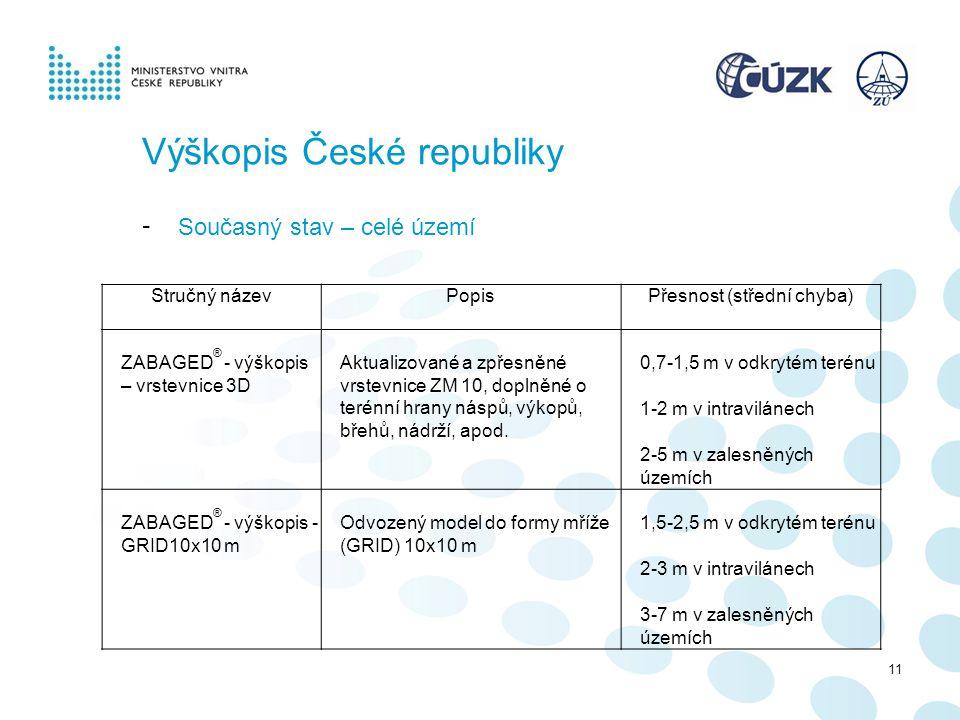 Výškopis České republiky - Současný stav – celé území 11 Stručný názevPopisPřesnost (střední chyba) ZABAGED ® - výškopis – vrstevnice 3D Aktualizované