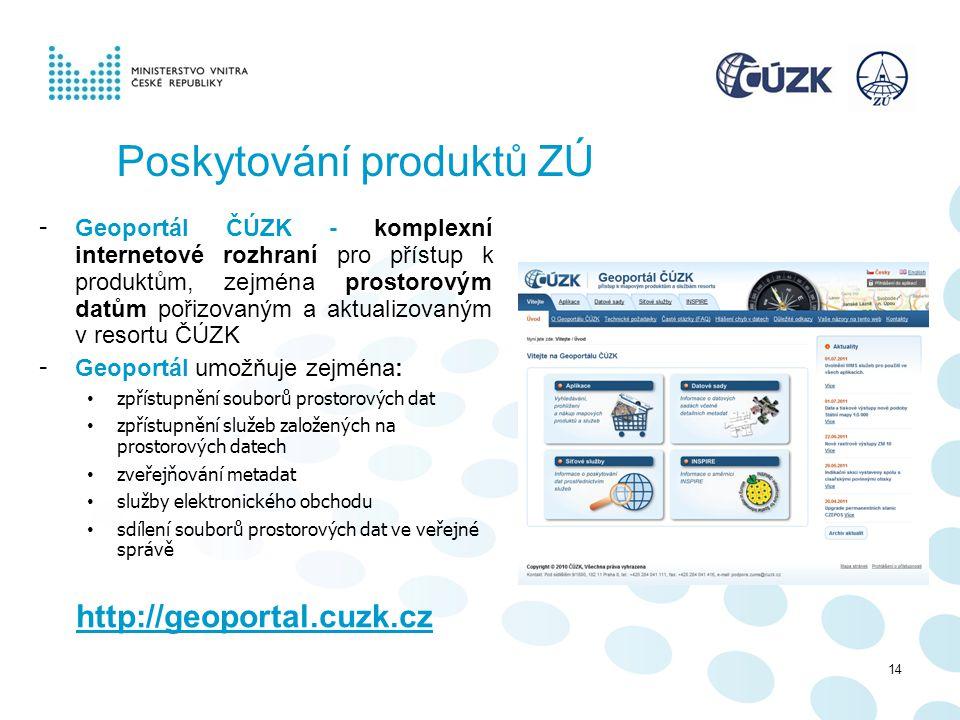 Poskytování produktů ZÚ - Geoportál ČÚZK - komplexní internetové rozhraní pro přístup k produktům, zejména prostorovým datům pořizovaným a aktualizova