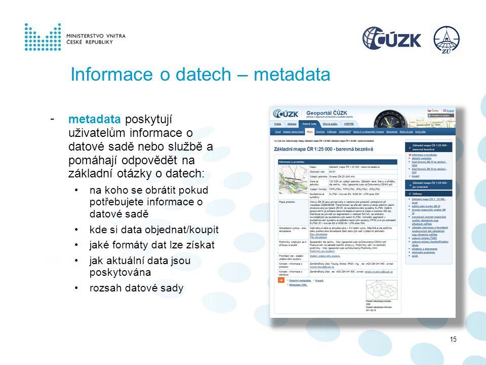 Informace o datech – metadata - metadata poskytují uživatelům informace o datové sadě nebo službě a pomáhají odpovědět na základní otázky o datech: na