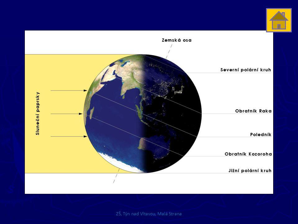 Délka dne a noci ► Trvání dne a noci je na Zemi během roku jinak dlouhé.