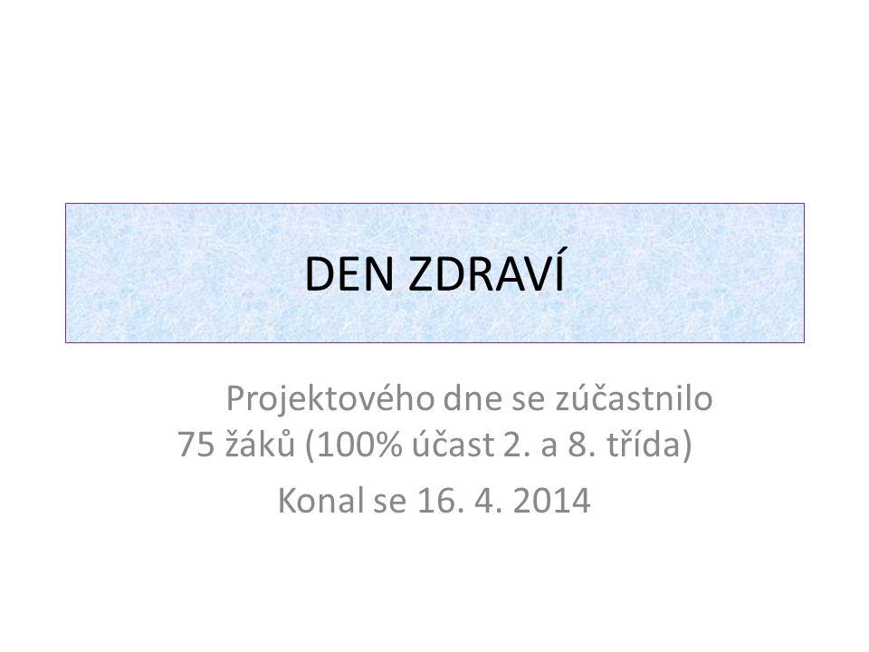 DEN ZDRAVÍ Projektového dne se zúčastnilo 75 žáků (100% účast 2. a 8. třída) Konal se 16. 4. 2014