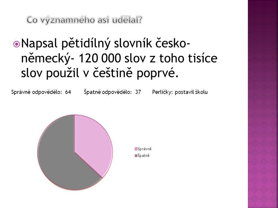 Správně odpovědělo: 64 Špatně odpovědělo: 37 Perličky: postavil školu  Napsal pětidílný slovník česko- německý- 120 000 slov z toho tisíce slov použi