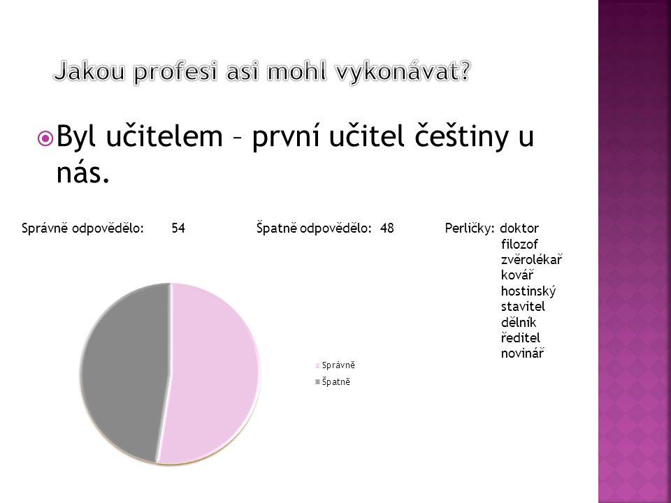 Správně odpovědělo: 54 Špatně odpovědělo: 48 Perličky: doktor filozof zvěrolékař kovář hostinský stavitel dělník ředitel novinář  Byl učitelem – prvn