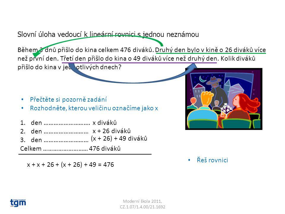 Moderní škola 2011, CZ.1.07/1.4.00/21.1692 Během 3 dnů přišlo do kina celkem 476 diváků.