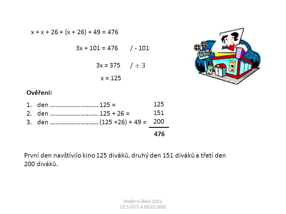Moderní škola 2011, CZ.1.07/1.4.00/21.1692 x + x + 26 + (x + 26) + 49 = 476 3x + 101 = 476/ - 101 3x = 375 x = 125 Ověření: 1.den ………………………..