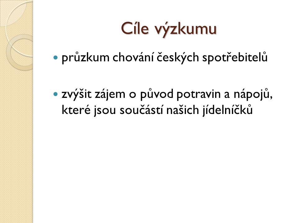 Cíle výzkumu průzkum chování českých spotřebitelů zvýšit zájem o původ potravin a nápojů, které jsou součástí našich jídelníčků