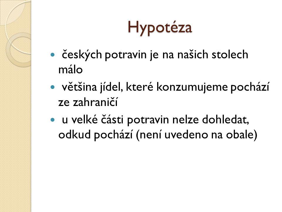 Hypotéza českých potravin je na našich stolech málo většina jídel, které konzumujeme pochází ze zahraničí u velké části potravin nelze dohledat, odkud