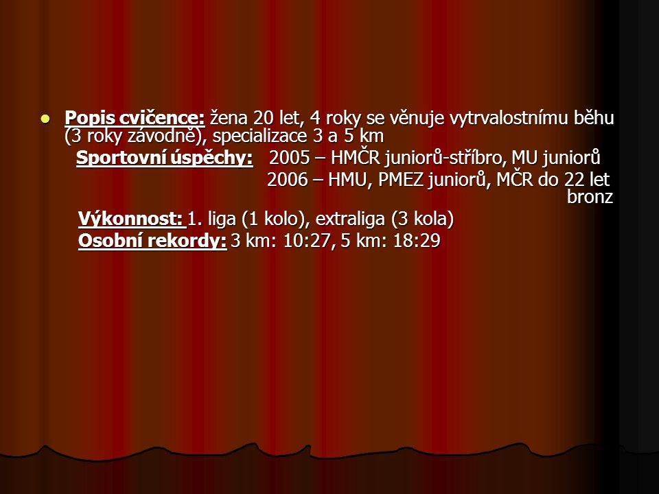 Popis cvičence: žena 20 let, 4 roky se věnuje vytrvalostnímu běhu (3 roky závodně), specializace 3 a 5 km Popis cvičence: žena 20 let, 4 roky se věnuje vytrvalostnímu běhu (3 roky závodně), specializace 3 a 5 km Sportovní úspěchy: 2005 – HMČR juniorů-stříbro, MU juniorů Sportovní úspěchy: 2005 – HMČR juniorů-stříbro, MU juniorů 2006 – HMU, PMEZ juniorů, MČR do 22 let bronz 2006 – HMU, PMEZ juniorů, MČR do 22 let bronz Výkonnost: 1.