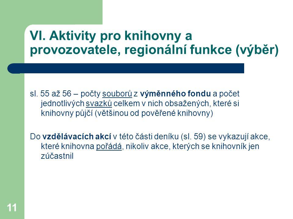 VI.Aktivity pro knihovny a provozovatele, regionální funkce (výběr) sl.