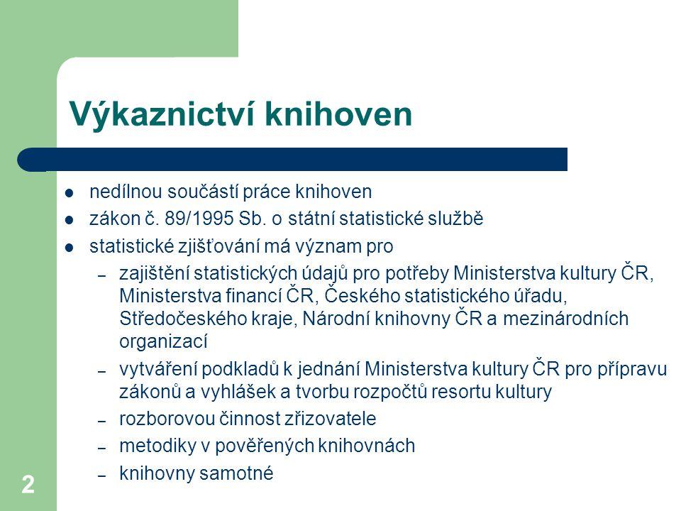 Výkaznictví knihoven nedílnou součástí práce knihoven zákon č.