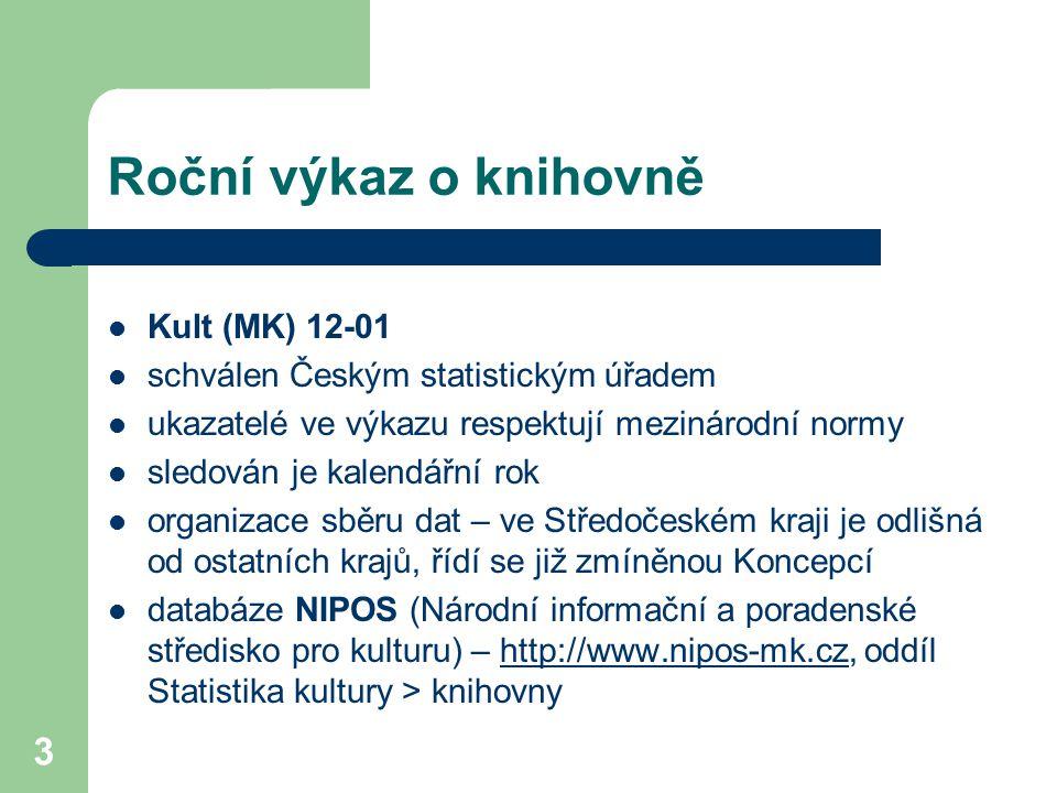 Roční výkaz o knihovně Kult (MK) 12-01 schválen Českým statistickým úřadem ukazatelé ve výkazu respektují mezinárodní normy sledován je kalendářní rok organizace sběru dat – ve Středočeském kraji je odlišná od ostatních krajů, řídí se již zmíněnou Koncepcí databáze NIPOS (Národní informační a poradenské středisko pro kulturu) – http://www.nipos-mk.cz, oddíl Statistika kultury > knihovnyhttp://www.nipos-mk.cz 3