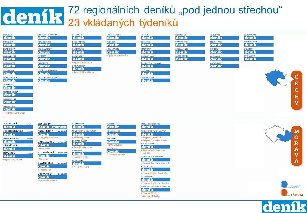 """72 regionálních deníků """"pod jednou střechou"""" 23 vkládaných týdeníků"""