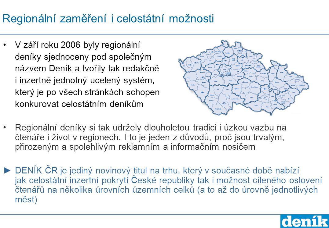 Deník – zpravodajský deník s nejvyšším počtem předplatitelů Zdroj: ABC ČR, průměrný náklad předplatného za 1.1.
