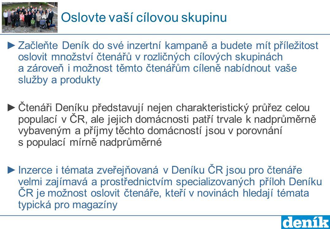 Deník - nejčtenější zpravodajských deník na trhu Počet čtenářů v tisících 921 tis.