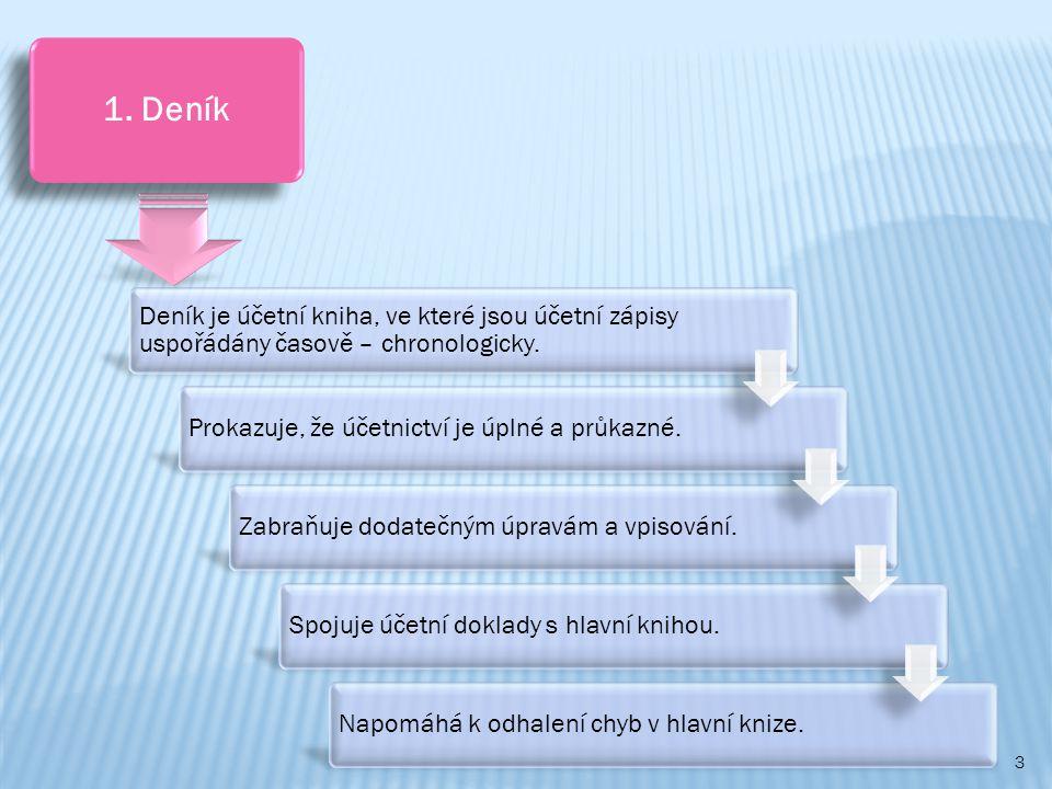 3 Deník je účetní kniha, ve které jsou účetní zápisy uspořádány časově – chronologicky.