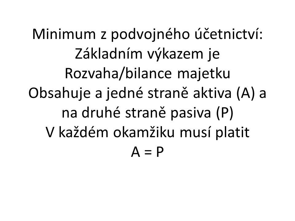 Minimum z podvojného účetnictví: Základním výkazem je Rozvaha/bilance majetku Obsahuje a jedné straně aktiva (A) a na druhé straně pasiva (P) V každém