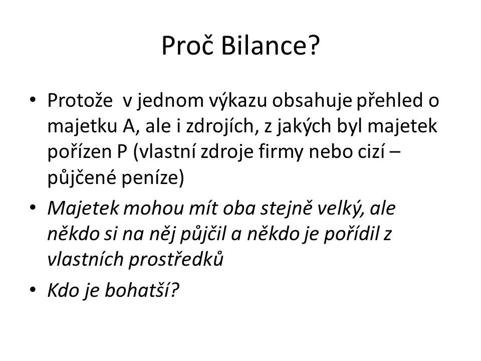 Proč Bilance? Protože v jednom výkazu obsahuje přehled o majetku A, ale i zdrojích, z jakých byl majetek pořízen P (vlastní zdroje firmy nebo cizí – p