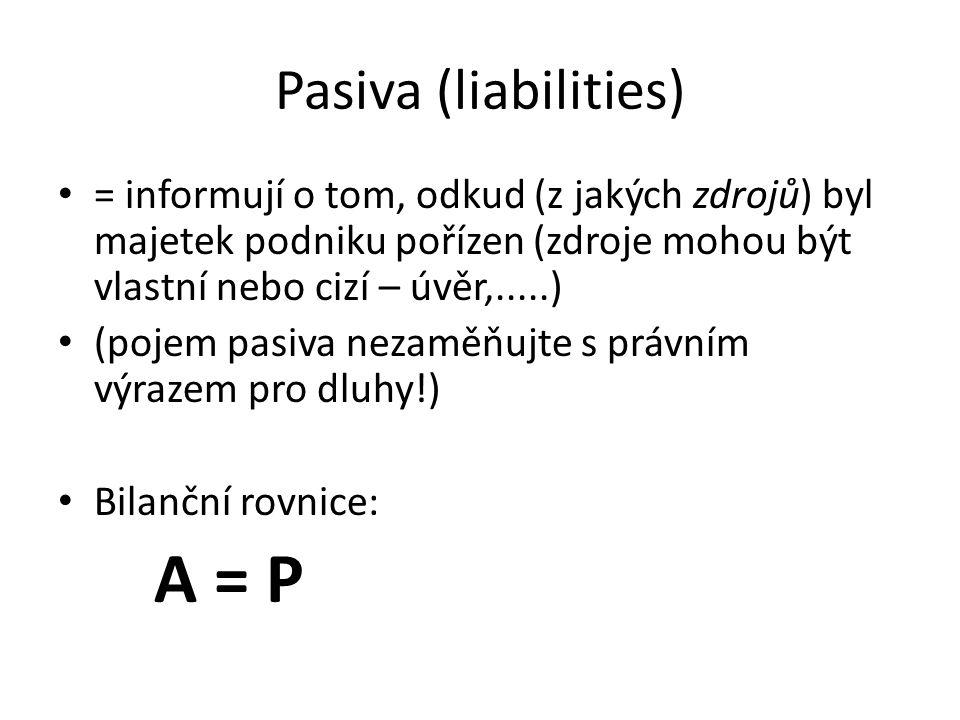 Pasiva (liabilities) = informují o tom, odkud (z jakých zdrojů) byl majetek podniku pořízen (zdroje mohou být vlastní nebo cizí – úvěr,.....) (pojem p