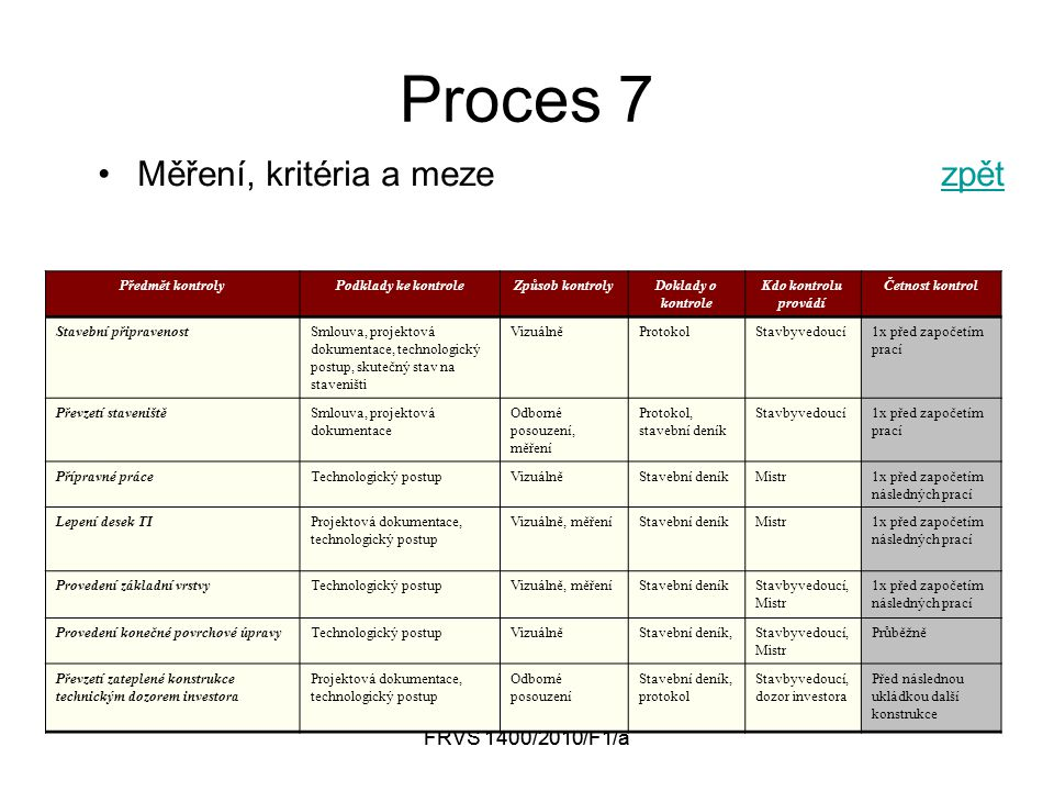 FRVŠ 1400/2010/F1/a Proces 7 Měření, kritéria a mezezpětzpět Předmět kontrolyPodklady ke kontroleZpůsob kontrolyDoklady o kontrole Kdo kontrolu provádí Četnost kontrol Stavební připravenostSmlouva, projektová dokumentace, technologický postup, skutečný stav na staveništi VizuálněProtokolStavbyvedoucí1x před započetím prací Převzetí staveništěSmlouva, projektová dokumentace Odborné posouzení, měření Protokol, stavební deník Stavbyvedoucí1x před započetím prací Přípravné práceTechnologický postupVizuálněStavební deníkMistr1x před započetím následných prací Lepení desek TIProjektová dokumentace, technologický postup Vizuálně, měřeníStavební deníkMistr1x před započetím následných prací Provedení základní vrstvyTechnologický postupVizuálně, měřeníStavební deníkStavbyvedoucí, Mistr 1x před započetím následných prací Provedení konečné povrchové úpravyTechnologický postupVizuálněStavební deník,Stavbyvedoucí, Mistr Průběžně Převzetí zateplené konstrukce technickým dozorem investora Projektová dokumentace, technologický postup Odborné posouzení Stavební deník, protokol Stavbyvedoucí, dozor investora Před následnou ukládkou další konstrukce
