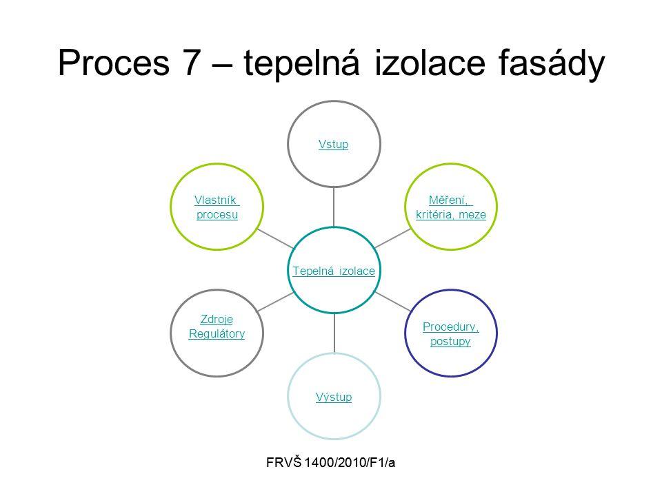 FRVŠ 1400/2010/F1/a Proces 7 – tepelná izolace fasády Tepelná izolace Vstup Měření, kritéria, meze Procedury, postupy Výstup Zdroje Regulátory Vlastník procesu