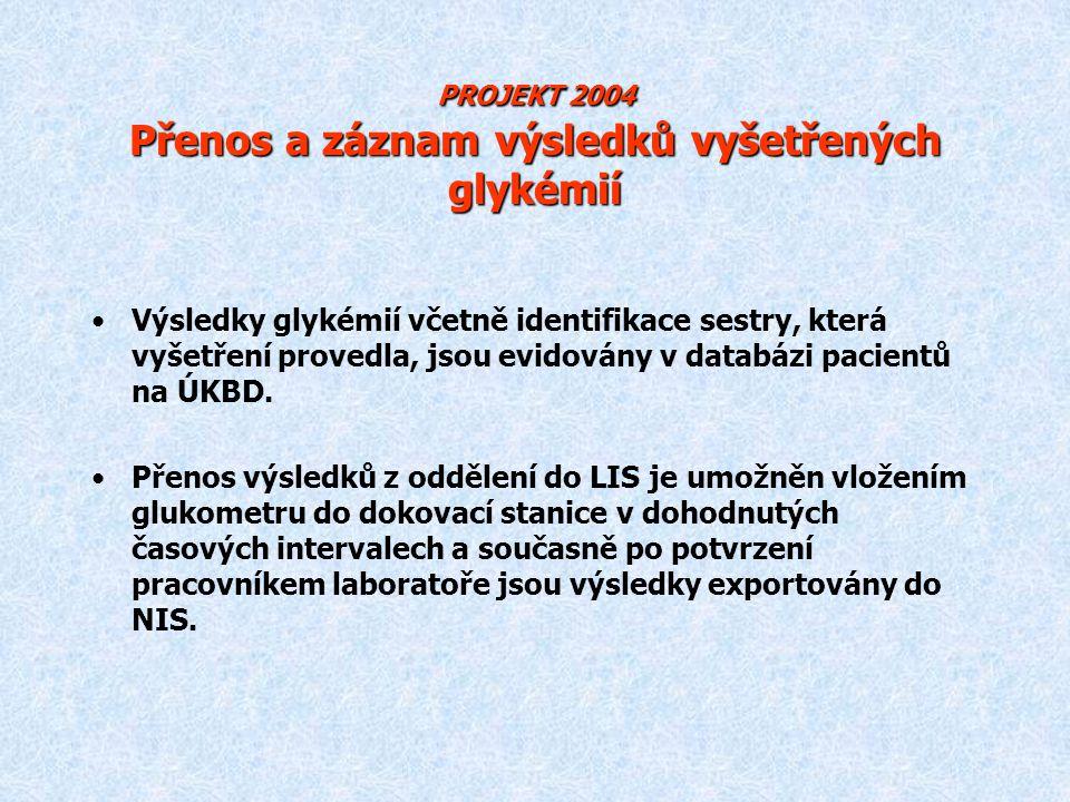 PROJEKT 2004 Přenos a záznam výsledků vyšetřených glykémií Výsledky glykémií včetně identifikace sestry, která vyšetření provedla, jsou evidovány v da
