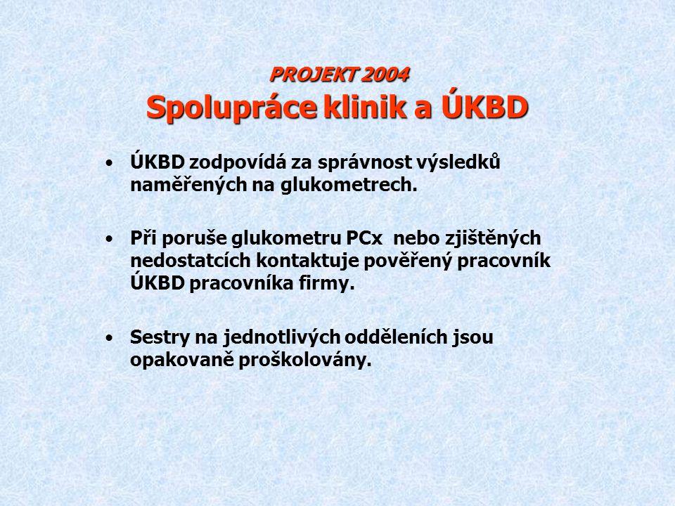 PROJEKT 2004 Spolupráce klinik a ÚKBD ÚKBD zodpovídá za správnost výsledků naměřených na glukometrech. Při poruše glukometru PCx nebo zjištěných nedos
