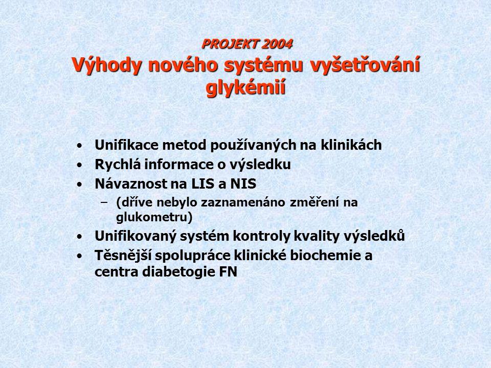 PROJEKT 2004 Výhody nového systému vyšetřování glykémií Unifikace metod používaných na klinikách Rychlá informace o výsledku Návaznost na LIS a NIS –(