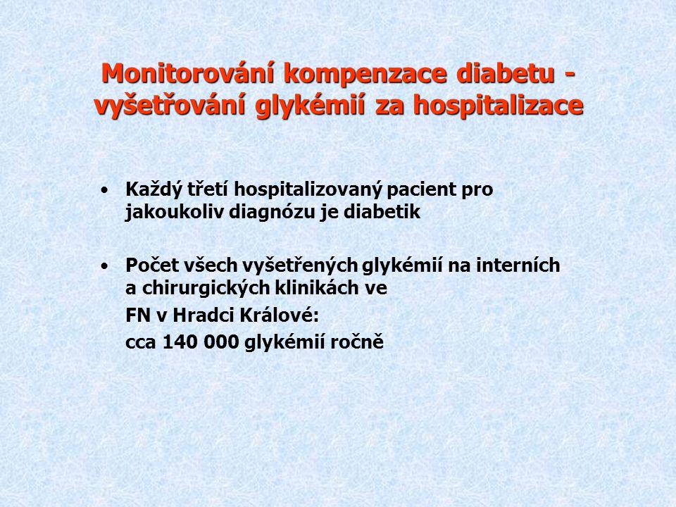 Monitorování kompenzace diabetu - vyšetřování glykémií za hospitalizace Divertifikace vyšetřování glykémií na ÚKBD a kliniky FN zcela negarantovala rychlou a kvalitní kompenzaci a léčbu hospitalizovaných diabetiků ÚKBD: průběžné vyšetřování většiny glykémií diagnostika diabetu (o GTT) Jednotlivé kliniky: glukometry různých typů nejednotný způsob kalibrace