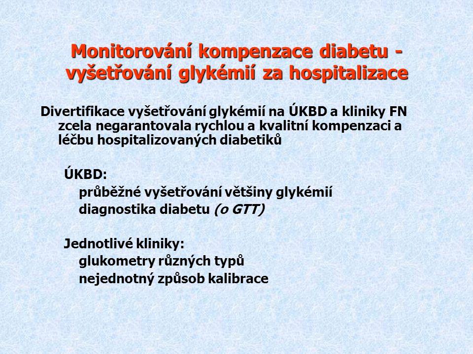 Monitorování kompenzace diabetu - vyšetřování glykémií za hospitalizace Divertifikace vyšetřování glykémií na ÚKBD a kliniky FN zcela negarantovala ry