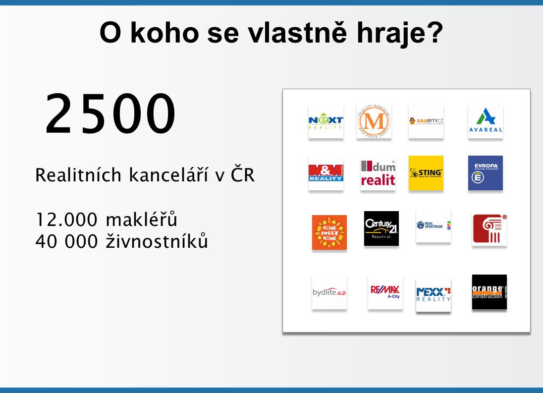 O koho se vlastně hraje? 2500 Realitních kanceláří v ČR 12.000 makléřů 40 000 živnostníků