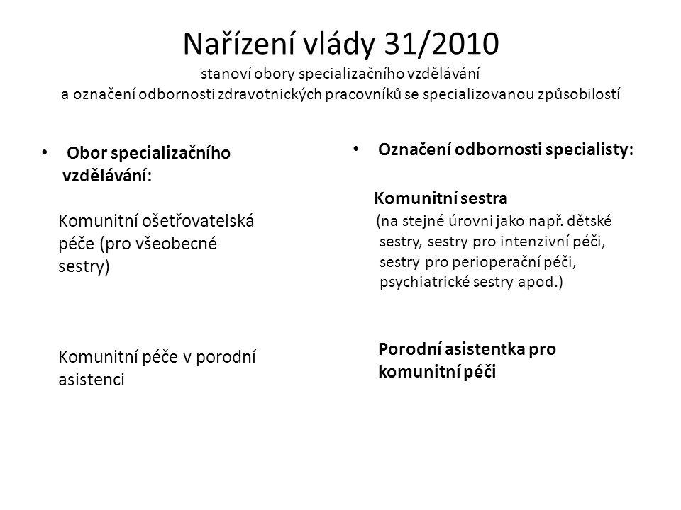 Nařízení vlády 31/2010 stanoví obory specializačního vzdělávání a označení odbornosti zdravotnických pracovníků se specializovanou způsobilostí Obor s