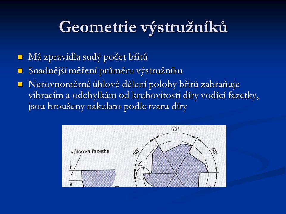 Geometrie výstružníků Má zpravidla sudý počet břitů Snadnější měření průměru výstružníku Nerovnoměrné úhlové dělení polohy břitů zabraňuje vibracím a